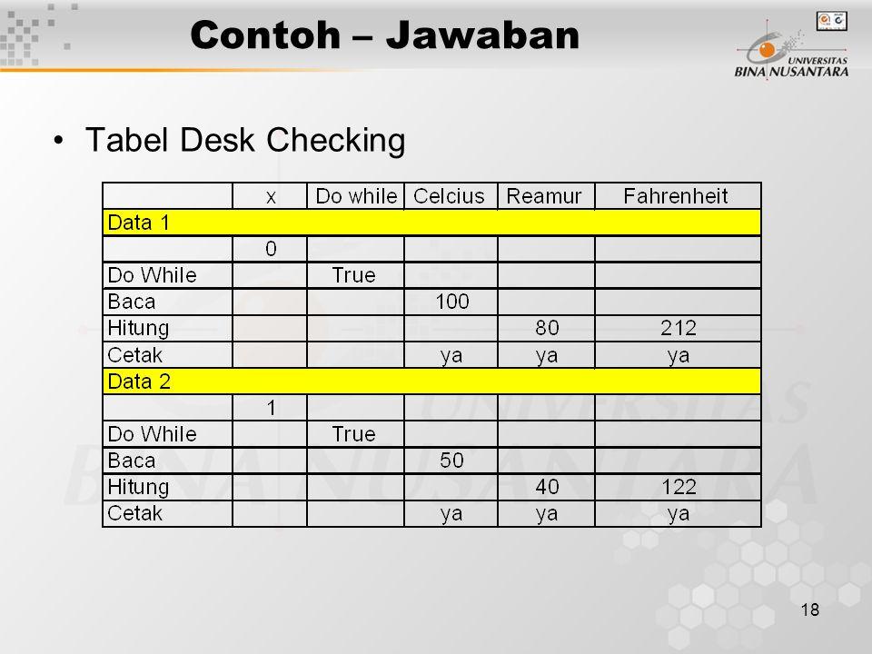 Contoh – Jawaban Tabel Desk Checking