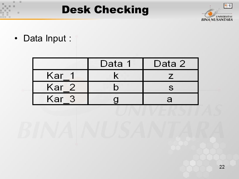 Desk Checking Data Input :
