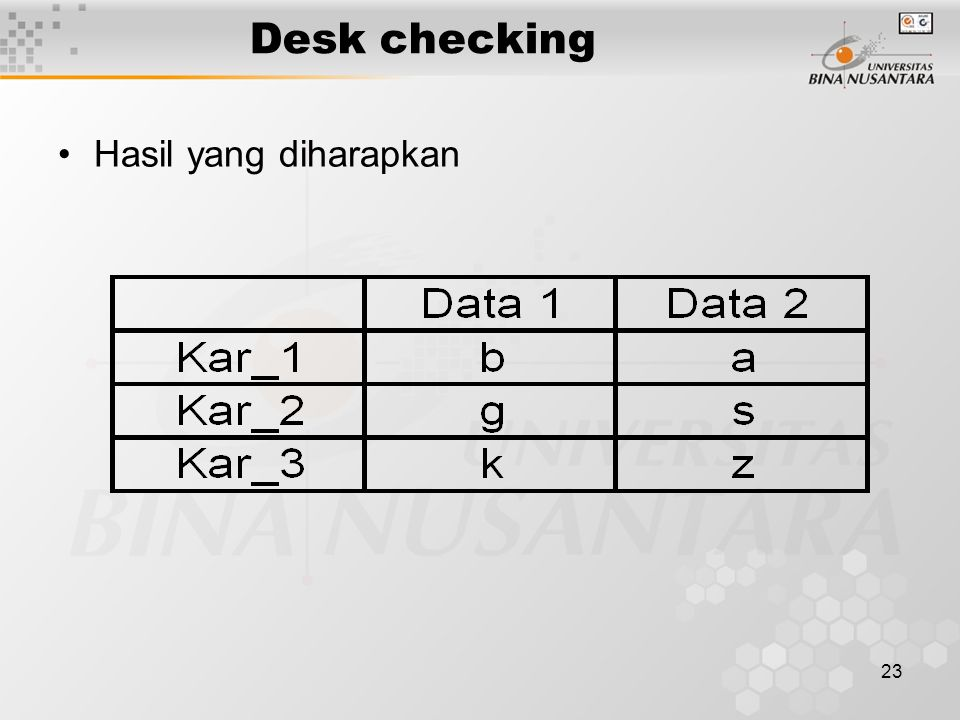 Desk checking Hasil yang diharapkan