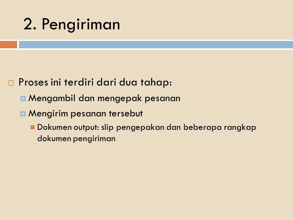 2. Pengiriman Proses ini terdiri dari dua tahap: