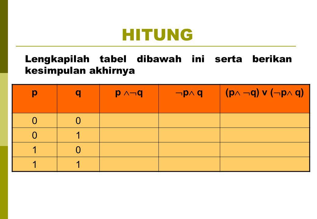 HITUNG Lengkapilah tabel dibawah ini serta berikan kesimpulan akhirnya