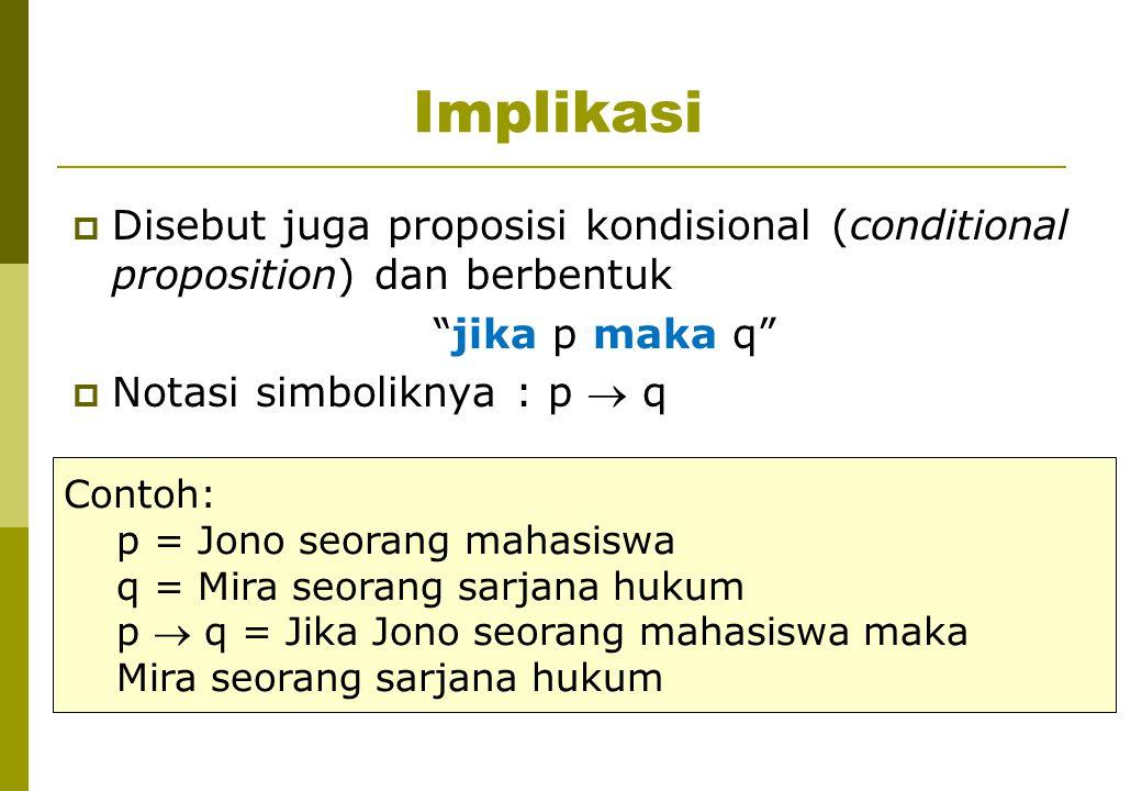 Implikasi Disebut juga proposisi kondisional (conditional proposition) dan berbentuk. jika p maka q