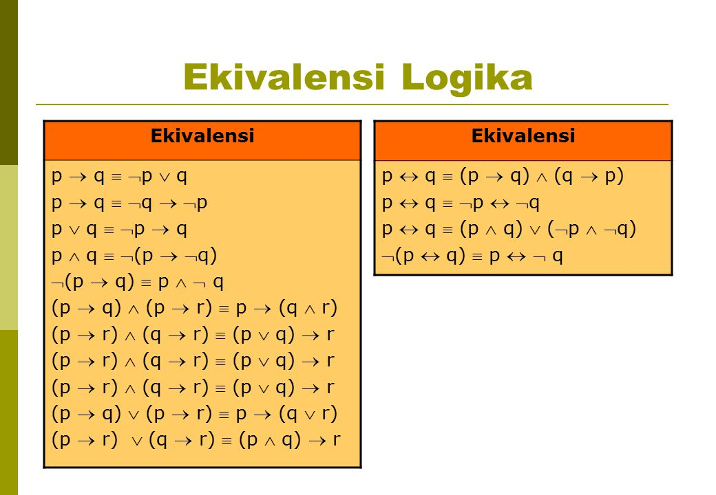 Ekivalensi Logika Ekivalensi p  q  p  q p  q  q  p
