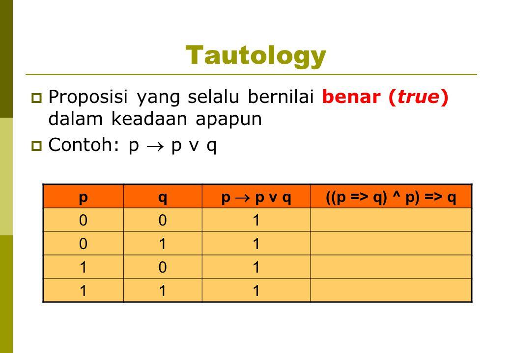 Tautology Proposisi yang selalu bernilai benar (true) dalam keadaan apapun. Contoh: p  p v q. p.