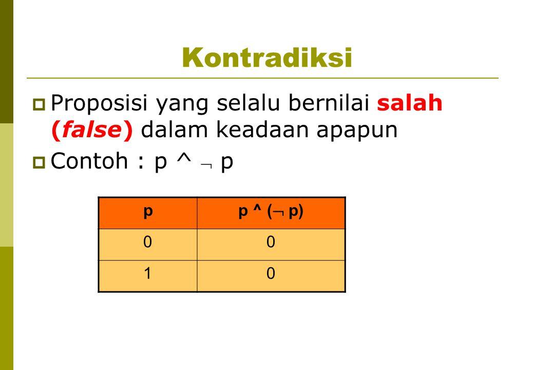 Kontradiksi Proposisi yang selalu bernilai salah (false) dalam keadaan apapun. Contoh : p ^  p. p.
