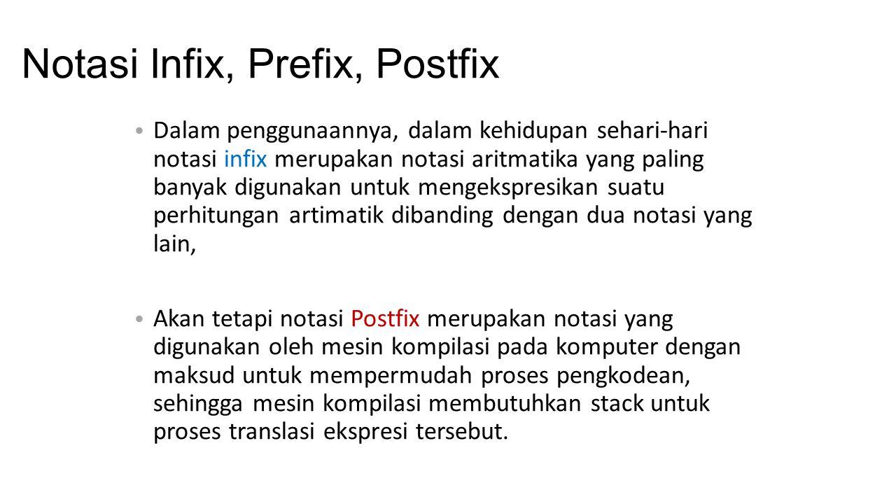 Notasi Infix, Prefix, Postfix