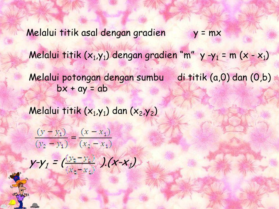y-y1 = ( ).(x-x1) Melalui titik asal dengan gradien y = mx