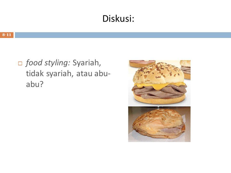 Diskusi: food styling: Syariah, tidak syariah, atau abu- abu