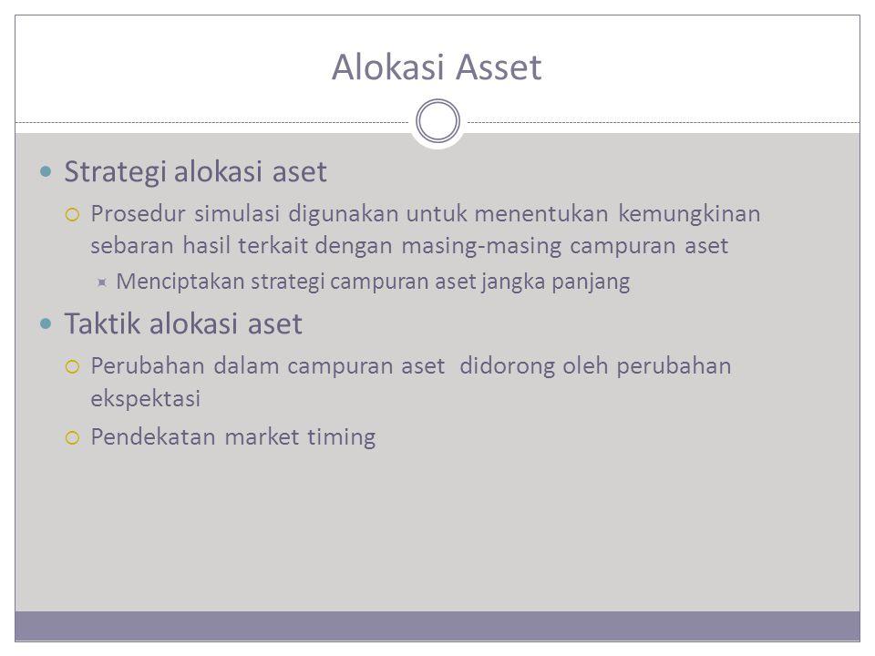 Alokasi Asset Strategi alokasi aset Taktik alokasi aset