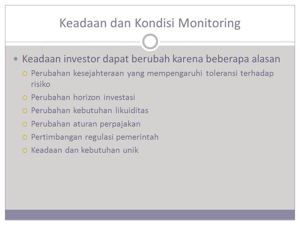 Keadaan dan Kondisi Monitoring