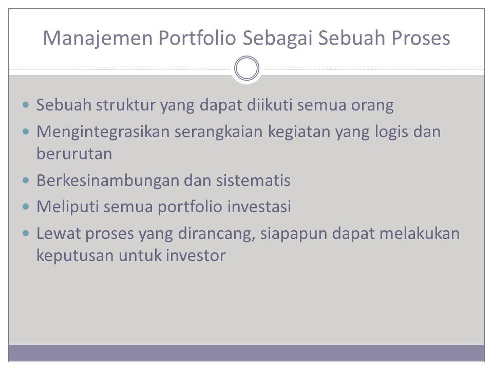 Manajemen Portfolio Sebagai Sebuah Proses
