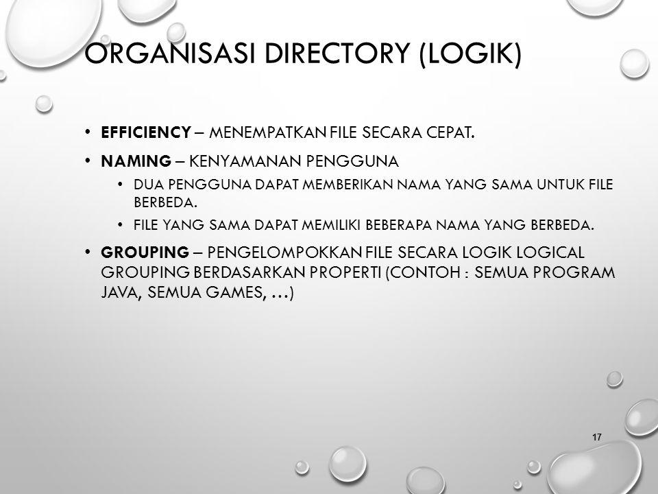 Organisasi Directory (Logik)