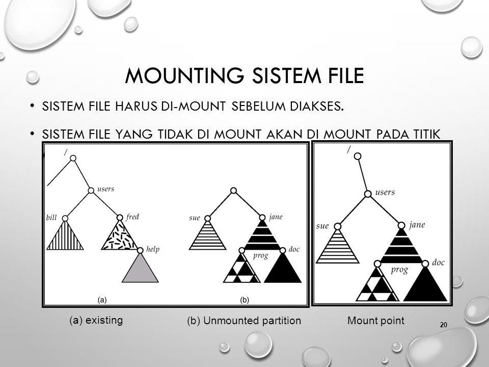 Mounting Sistem File Sistem file harus di-mount sebelum diakses.
