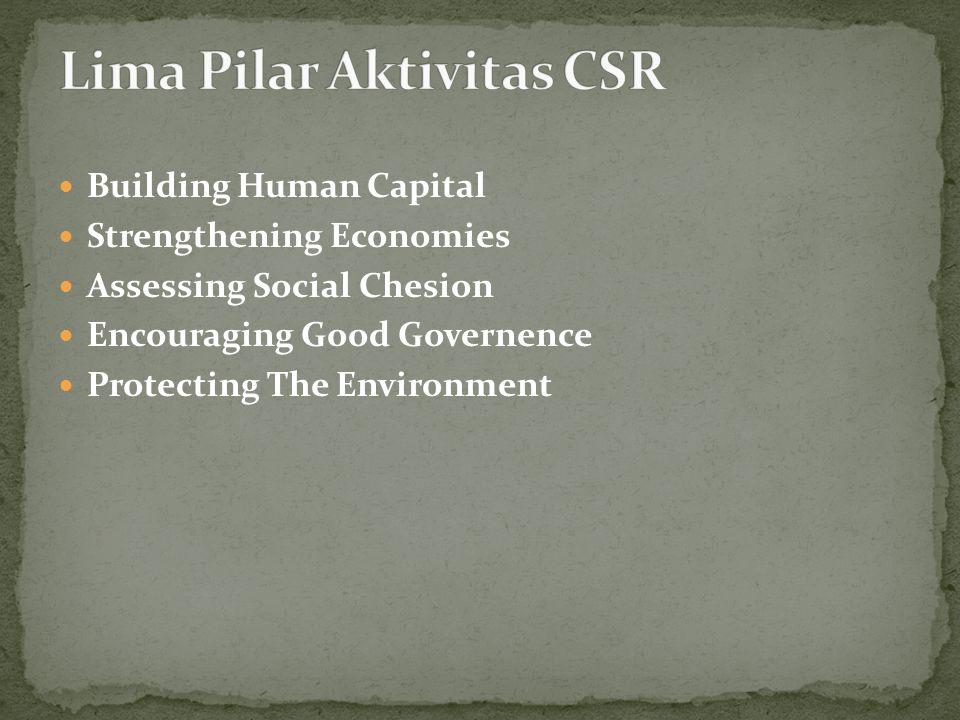 Lima Pilar Aktivitas CSR