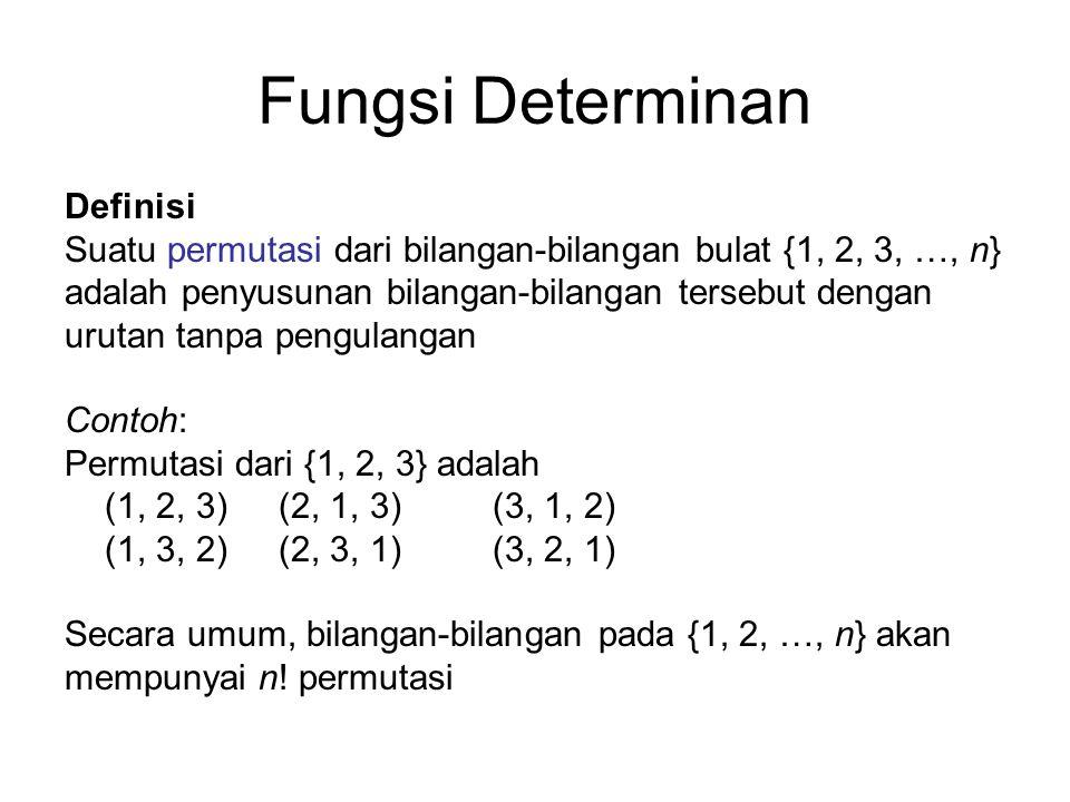 Fungsi Determinan Definisi