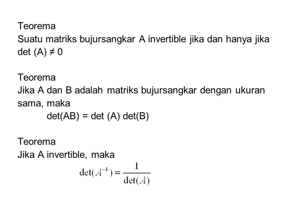 Teorema Suatu matriks bujursangkar A invertible jika dan hanya jika. det (A) ≠ 0. Jika A dan B adalah matriks bujursangkar dengan ukuran.