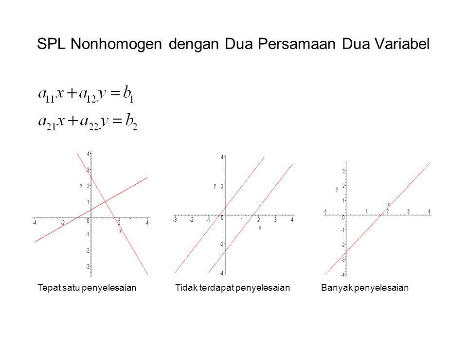 SPL Nonhomogen dengan Dua Persamaan Dua Variabel