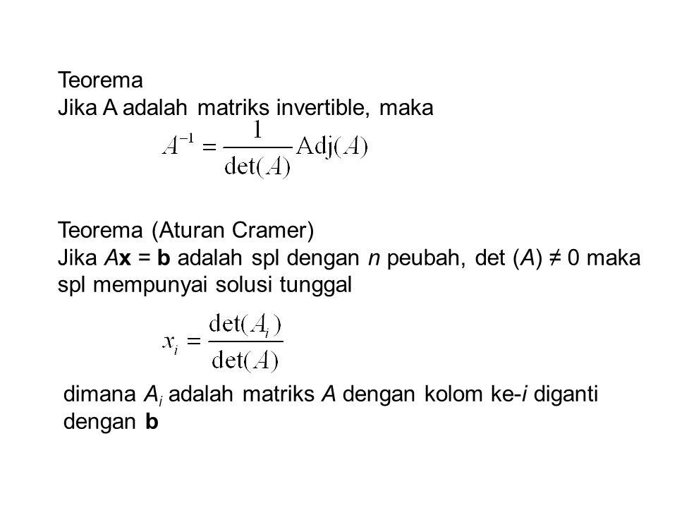 Teorema Jika A adalah matriks invertible, maka. Teorema (Aturan Cramer) Jika Ax = b adalah spl dengan n peubah, det (A) ≠ 0 maka.