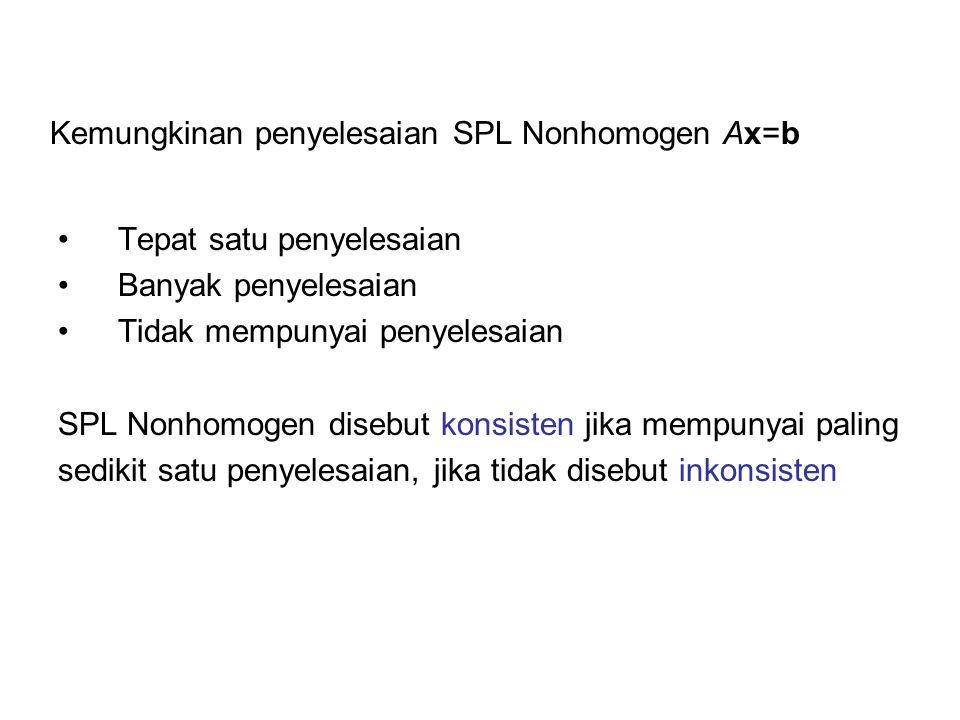 Kemungkinan penyelesaian SPL Nonhomogen Ax=b