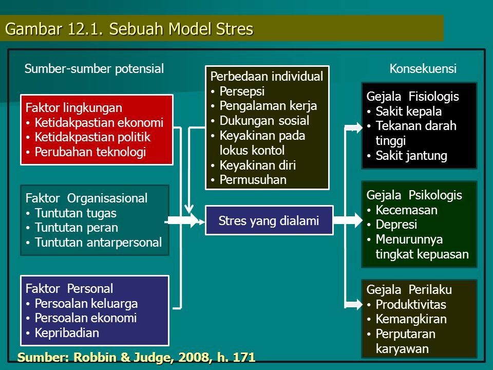 Gambar 12.1. Sebuah Model Stres