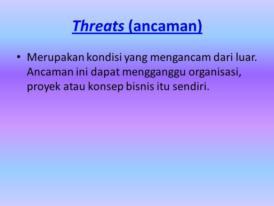 Threats (ancaman) Merupakan kondisi yang mengancam dari luar.