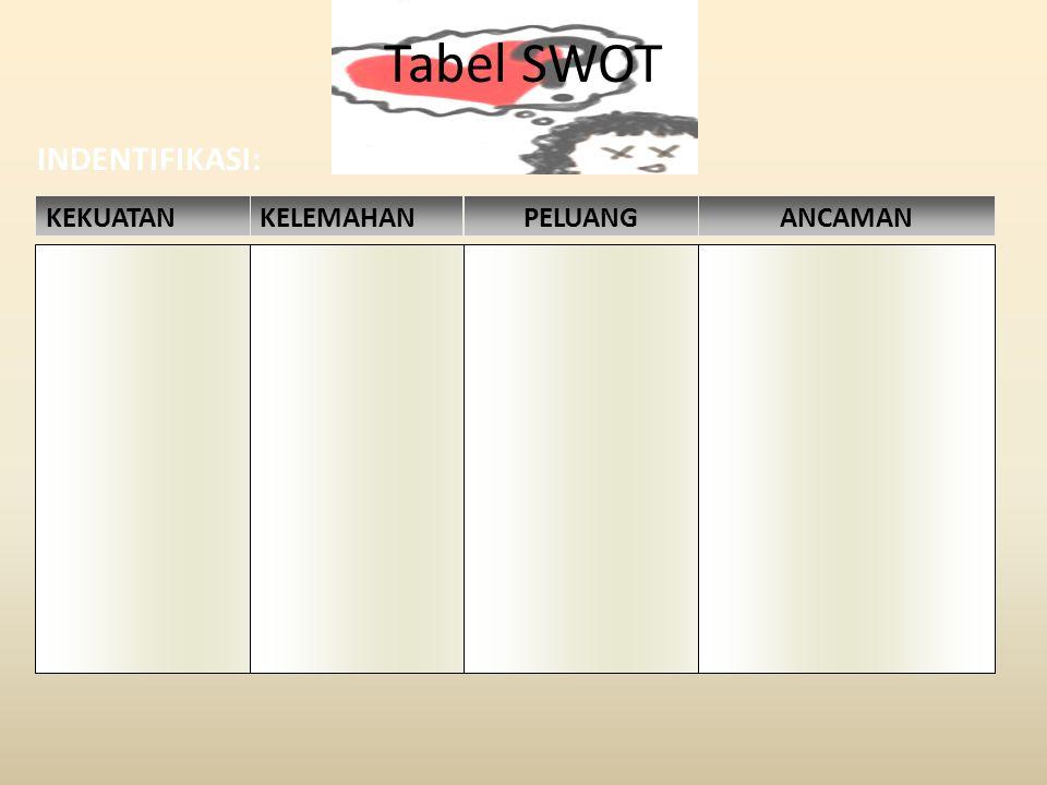 Tabel SWOT INDENTIFIKASI: KEKUATAN KELEMAHAN PELUANG ANCAMAN