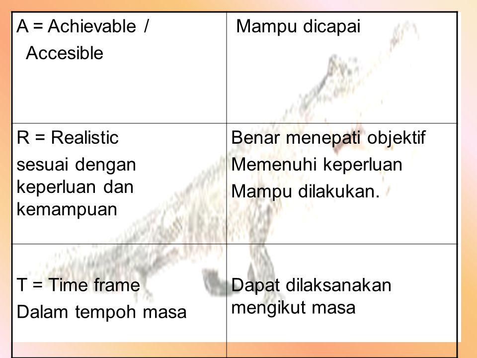 A = Achievable / Accesible. Mampu dicapai. R = Realistic. sesuai dengan keperluan dan kemampuan.