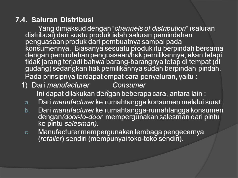 7.4. Saluran Distribusi