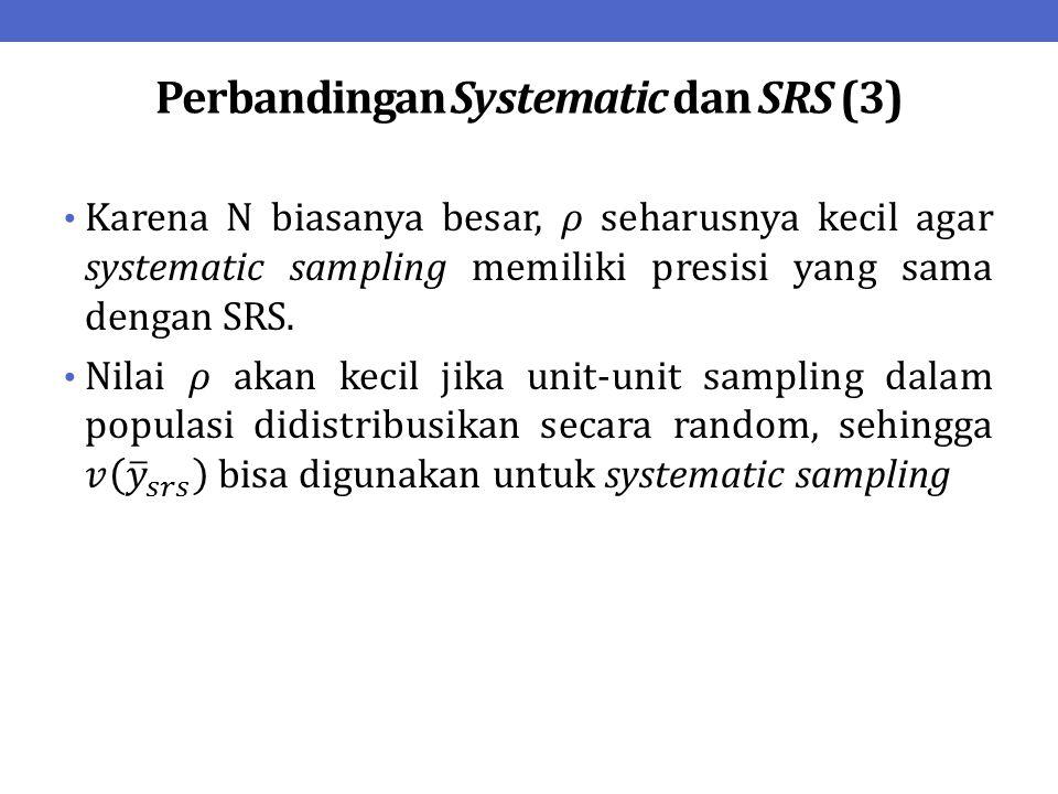 Perbandingan Systematic dan SRS (3)