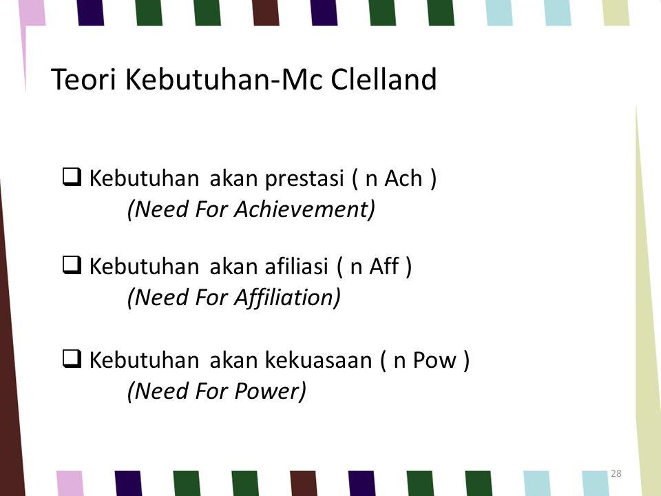 Teori Kebutuhan-Mc Clelland