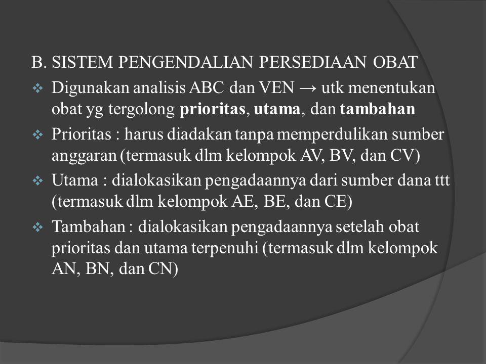 B. SISTEM PENGENDALIAN PERSEDIAAN OBAT