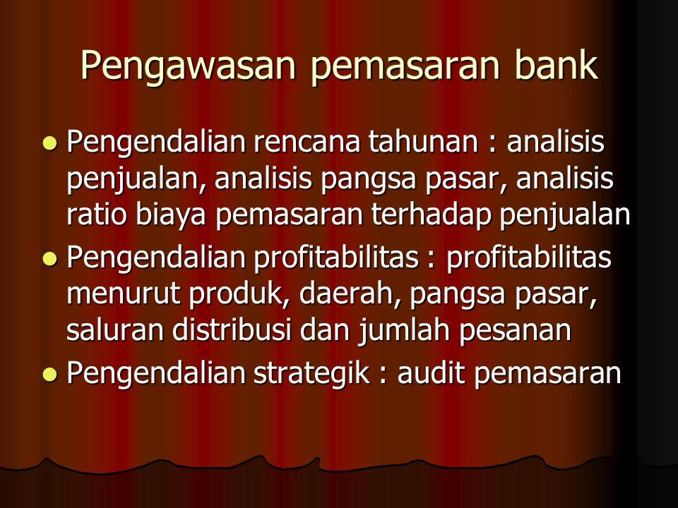 Pengawasan pemasaran bank