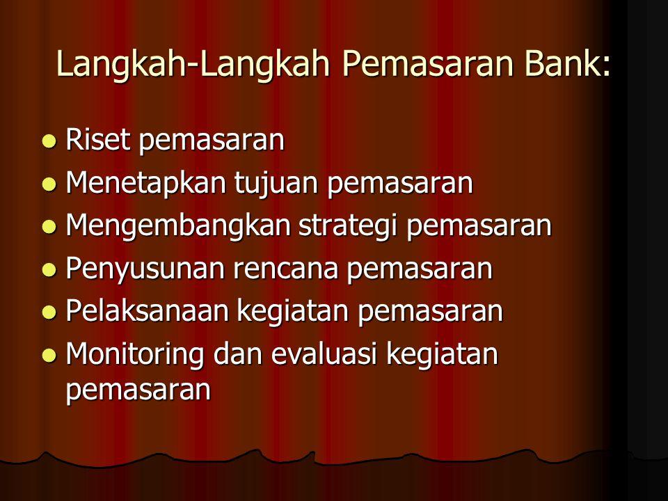 Langkah-Langkah Pemasaran Bank: