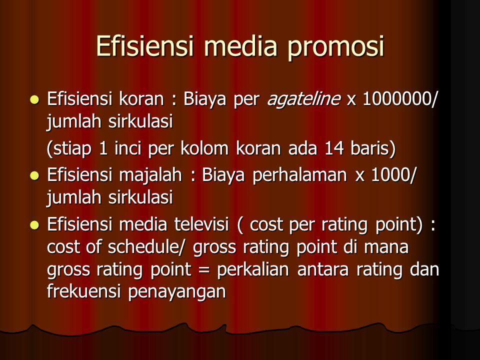 Efisiensi media promosi