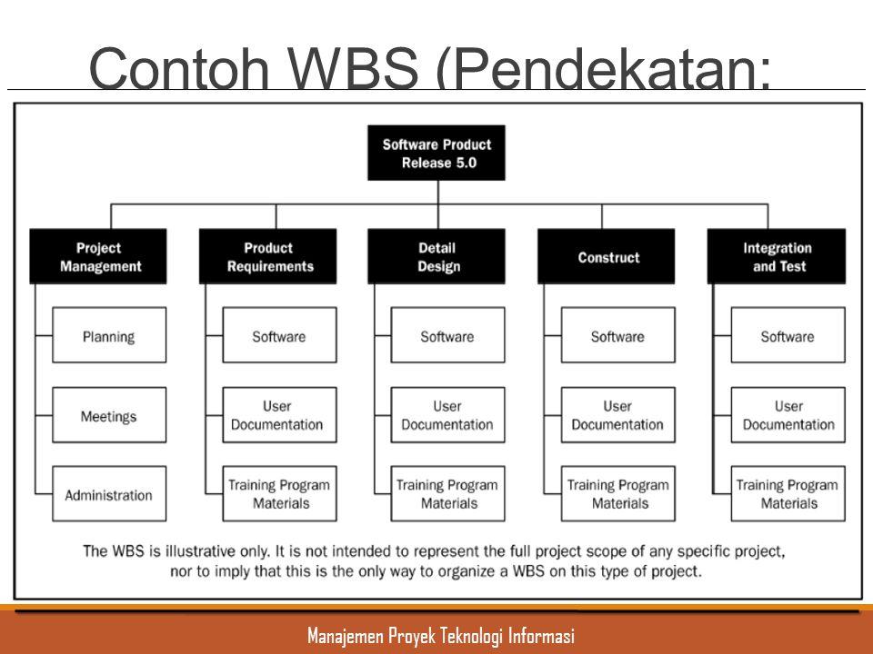 Contoh WBS (Pendekatan: Fase)
