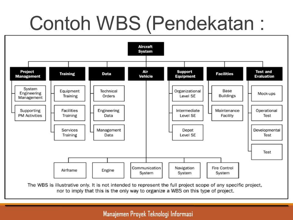 Contoh WBS (Pendekatan : Produk)