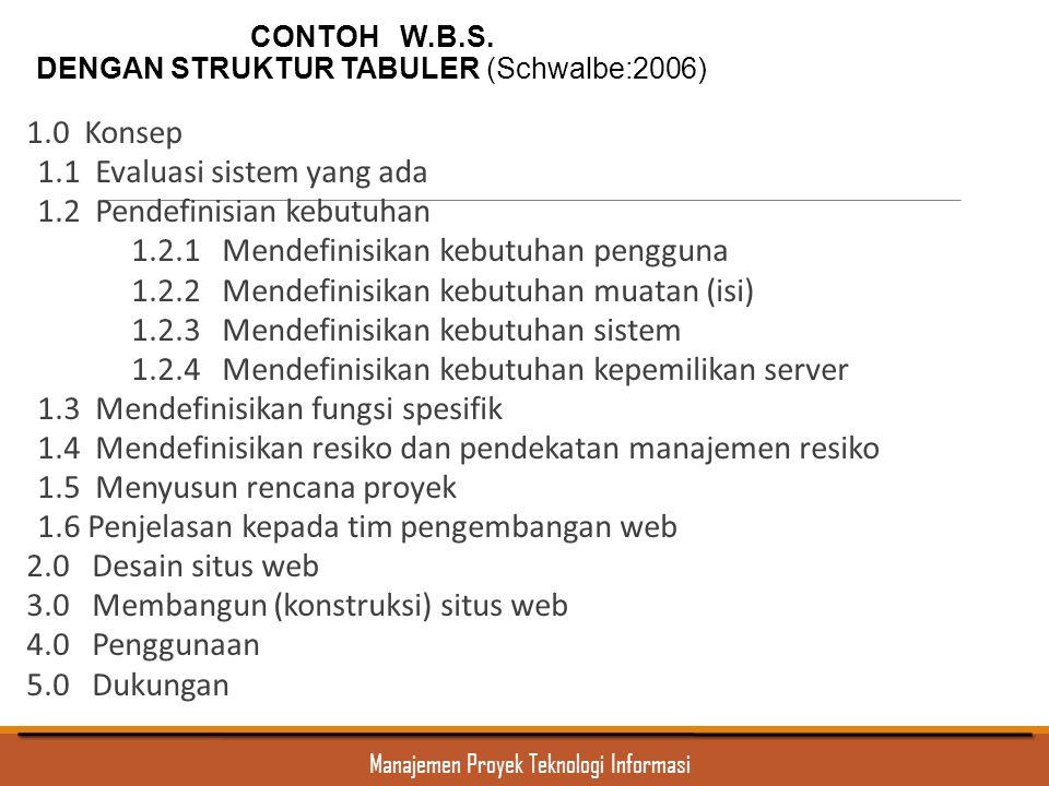 DENGAN STRUKTUR TABULER (Schwalbe:2006)