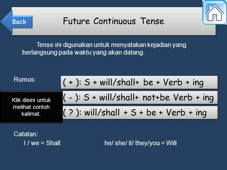 Future Continuous Tense