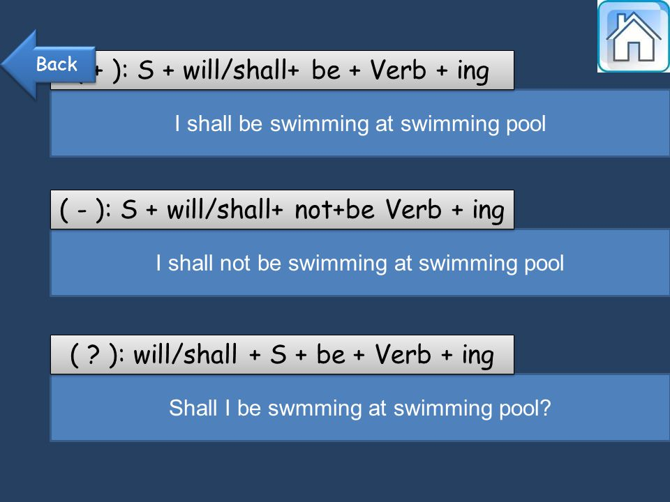 ( + ): S + will/shall+ be + Verb + ing