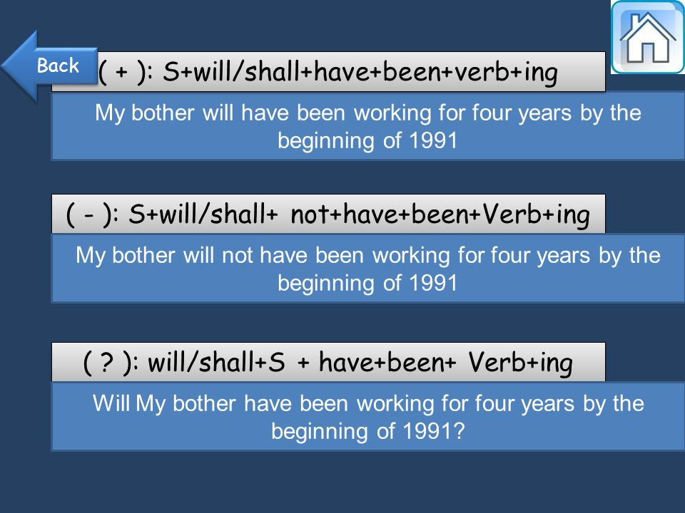 ( + ): S+will/shall+have+been+verb+ing