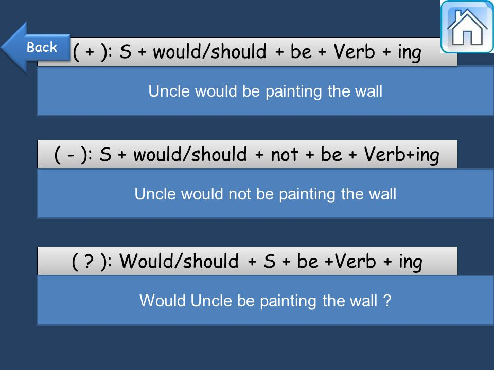 ( + ): S + would/should + be + Verb + ing