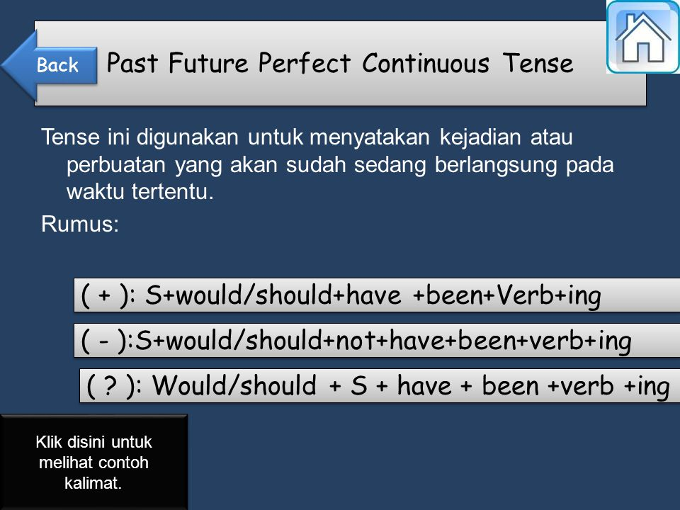 Past Future Perfect Continuous Tense