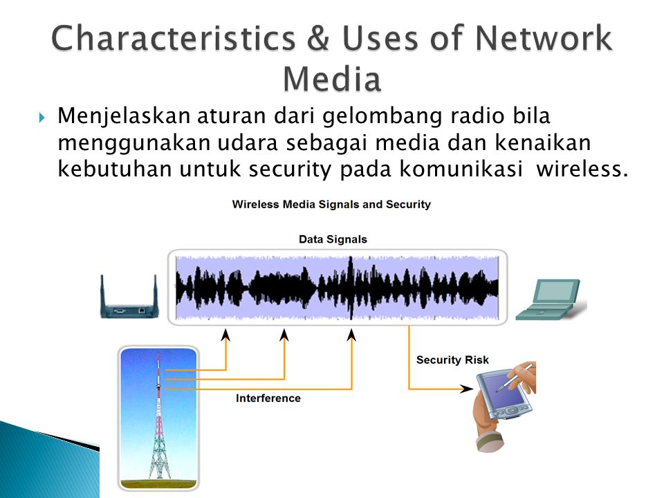 Characteristics & Uses of Network Media