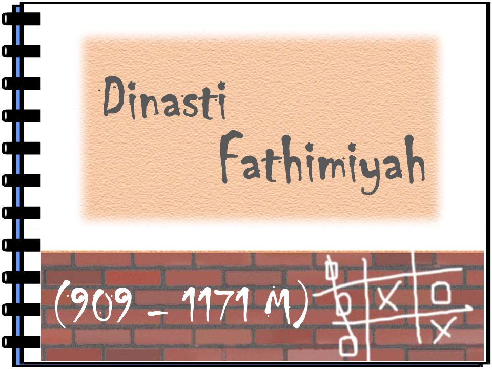 Dinasti Fathimiyah (909 – 1171 M)