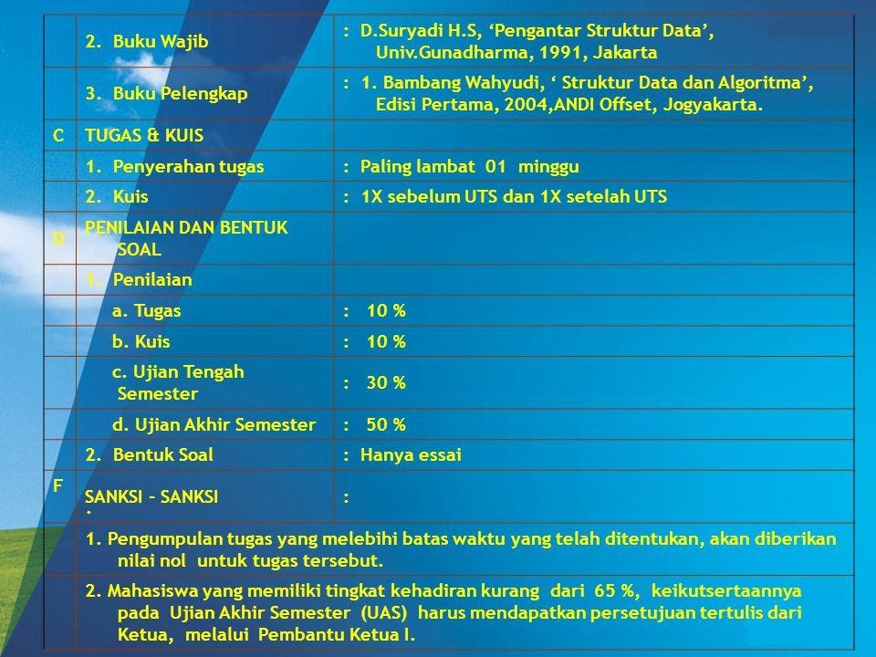 2. Buku Wajib : D.Suryadi H.S, 'Pengantar Struktur Data', Univ.Gunadharma, 1991, Jakarta. 3. Buku Pelengkap.