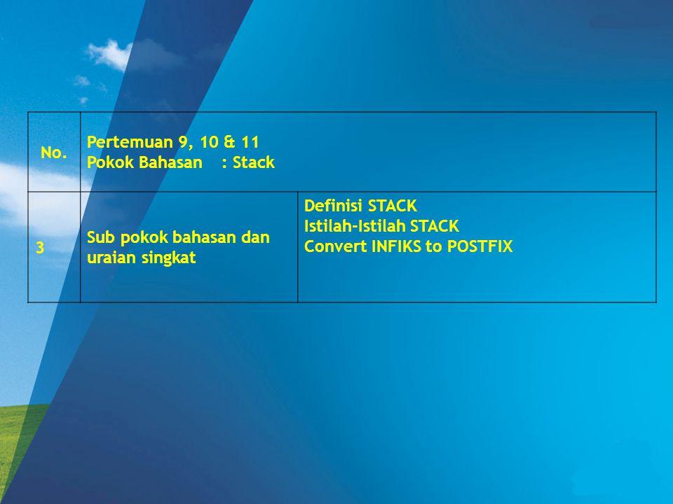 No. Pertemuan 9, 10 & 11. Pokok Bahasan : Stack. 3. Sub pokok bahasan dan uraian singkat. Definisi STACK.