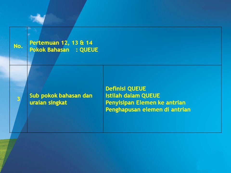 No. Pertemuan 12, 13 & 14. Pokok Bahasan : QUEUE. 3. Sub pokok bahasan dan uraian singkat. Definisi QUEUE.