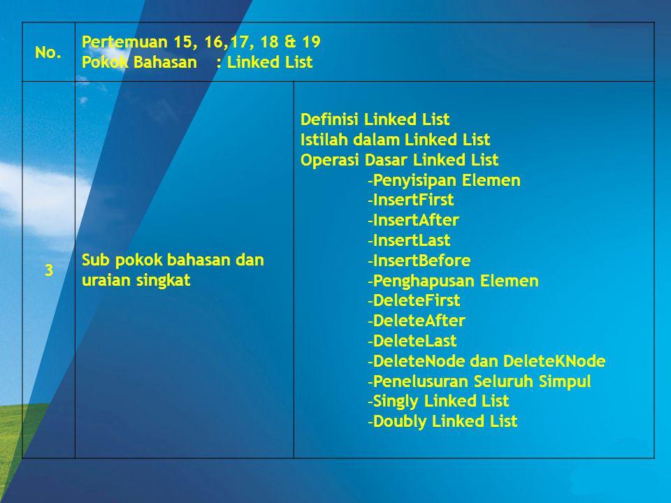 No. Pertemuan 15, 16,17, 18 & 19. Pokok Bahasan : Linked List. 3. Sub pokok bahasan dan uraian singkat.
