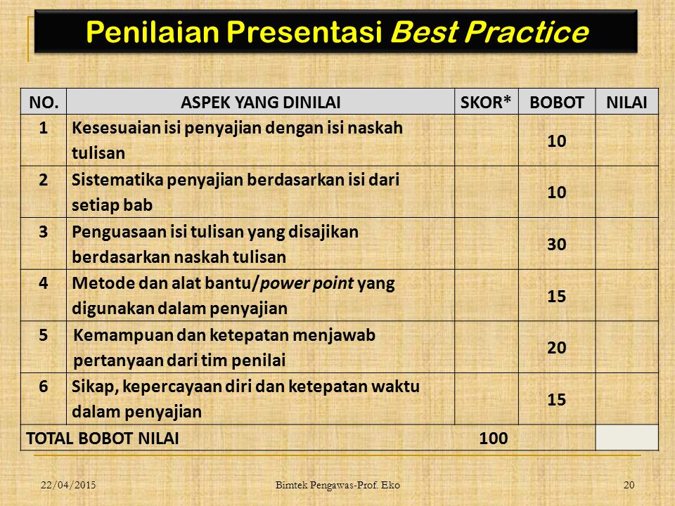 Penilaian Presentasi Best Practice