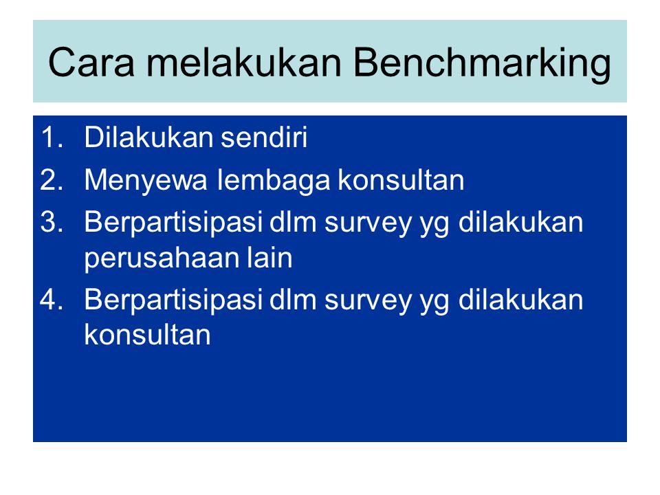 Cara melakukan Benchmarking
